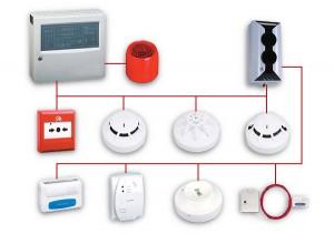 Пороговые системы автоматической пожарной сигнализации с модульной структурой